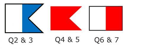 Seamanship Quiz – the answers! | Little Ship Club